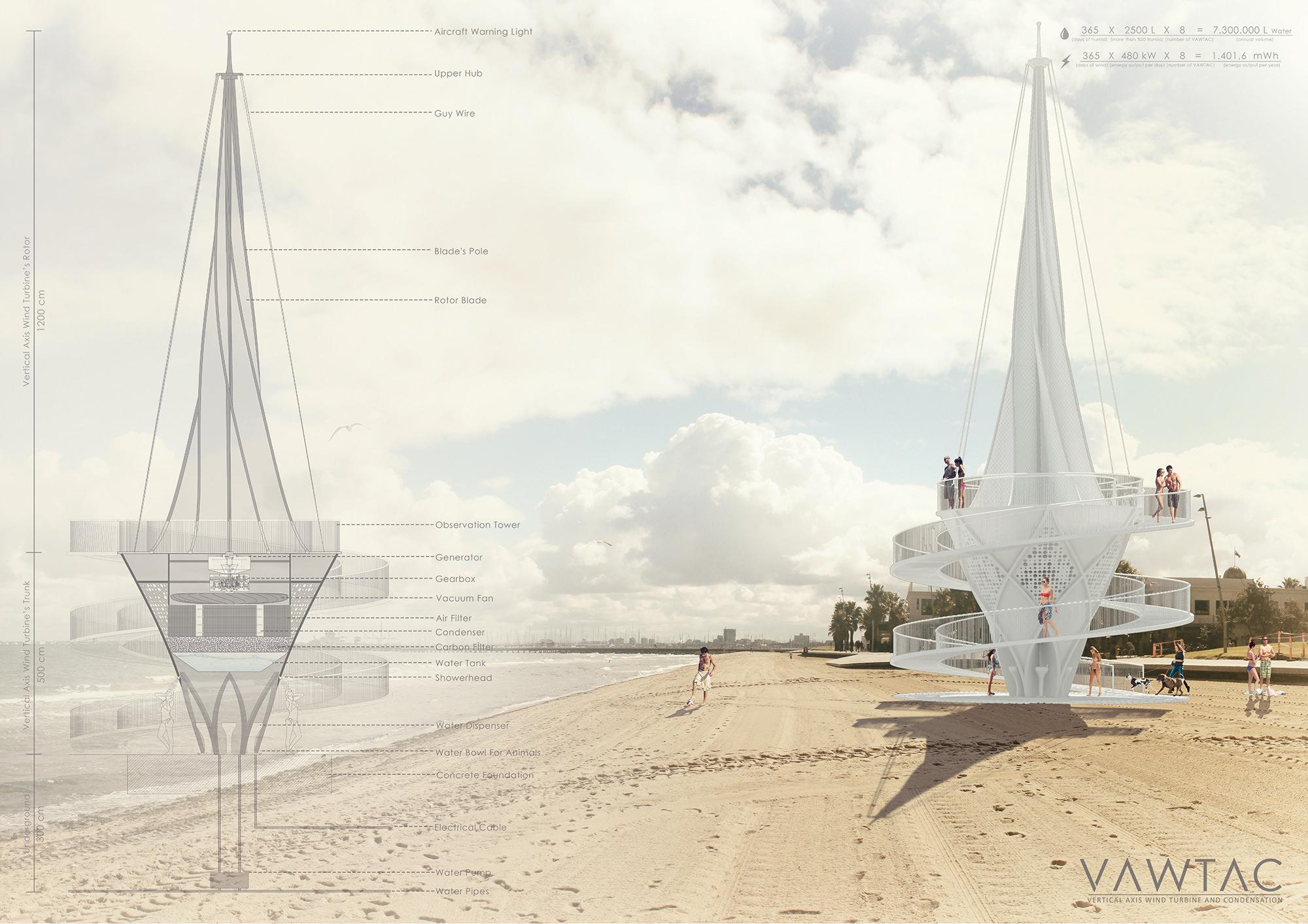 Vawtac – Lagi 2018 Melbourne Competition – Finalist – İç Mimarlık |  Mimarlik | Tasarım | Ofisi | İstanbul